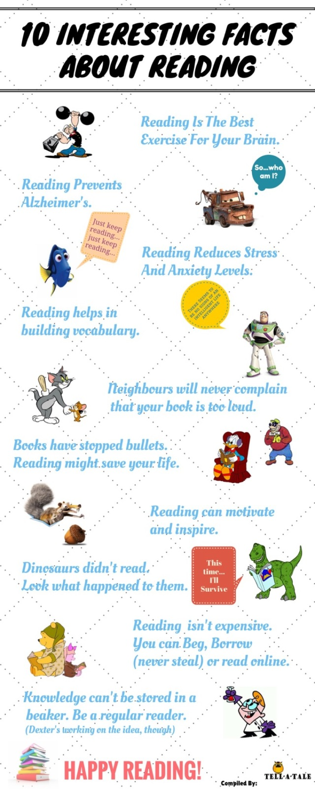10 interesting facts about reading.jpg